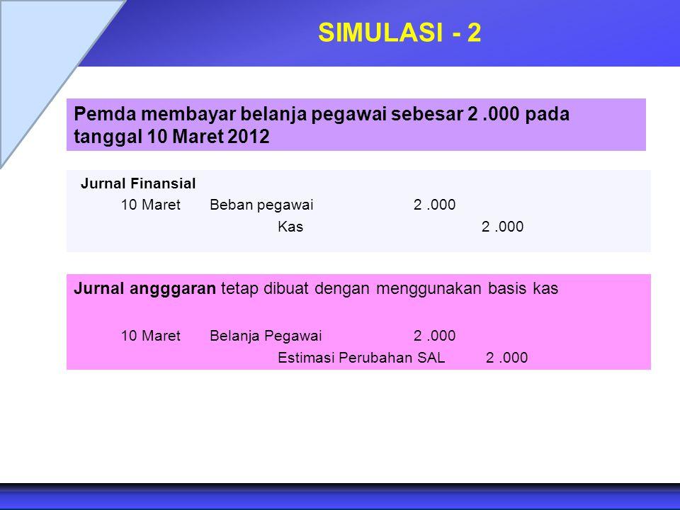 SIMULASI - 2 Pemda membayar belanja pegawai sebesar 2 .000 pada tanggal 10 Maret 2012. Jurnal Finansial.