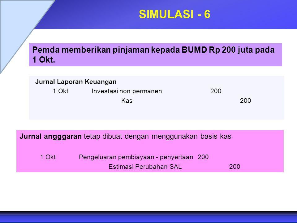SIMULASI - 6 Pemda memberikan pinjaman kepada BUMD Rp 200 juta pada 1 Okt. Jurnal Laporan Keuangan.