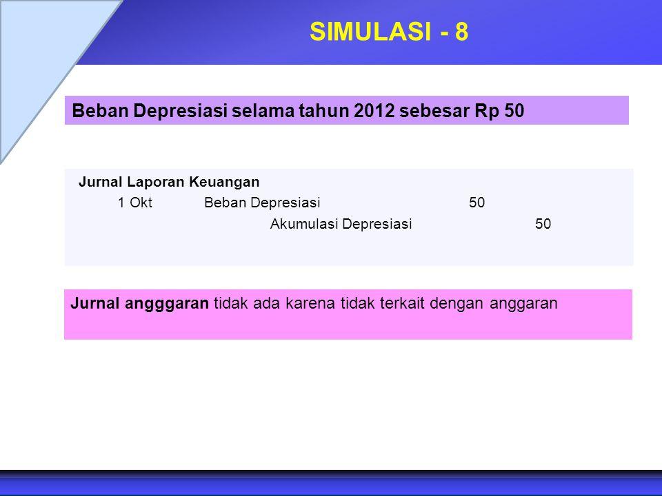 SIMULASI - 8 Beban Depresiasi selama tahun 2012 sebesar Rp 50