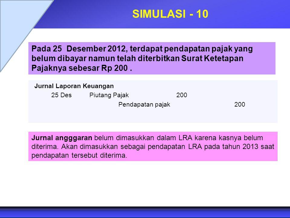 SIMULASI - 10 Pada 25 Desember 2012, terdapat pendapatan pajak yang belum dibayar namun telah diterbitkan Surat Ketetapan Pajaknya sebesar Rp 200 .