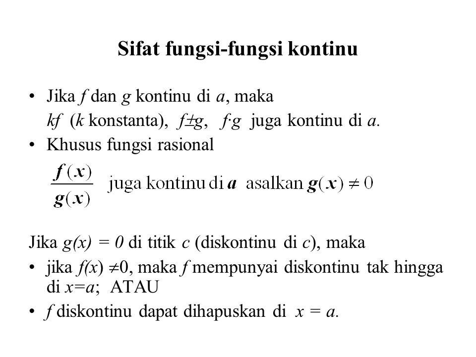 Sifat fungsi-fungsi kontinu