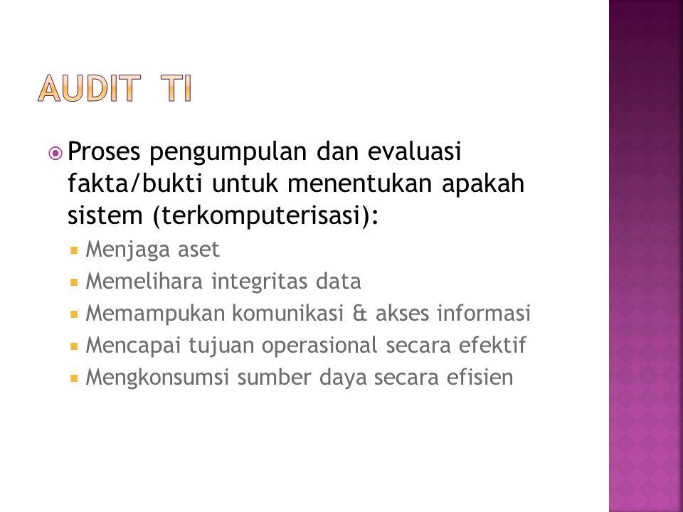 Audit TI Proses pengumpulan dan evaluasi fakta/bukti untuk menentukan apakah sistem (terkomputerisasi):