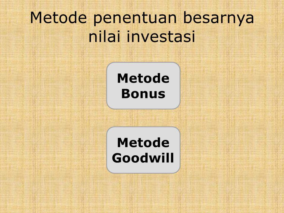 Metode penentuan besarnya nilai investasi