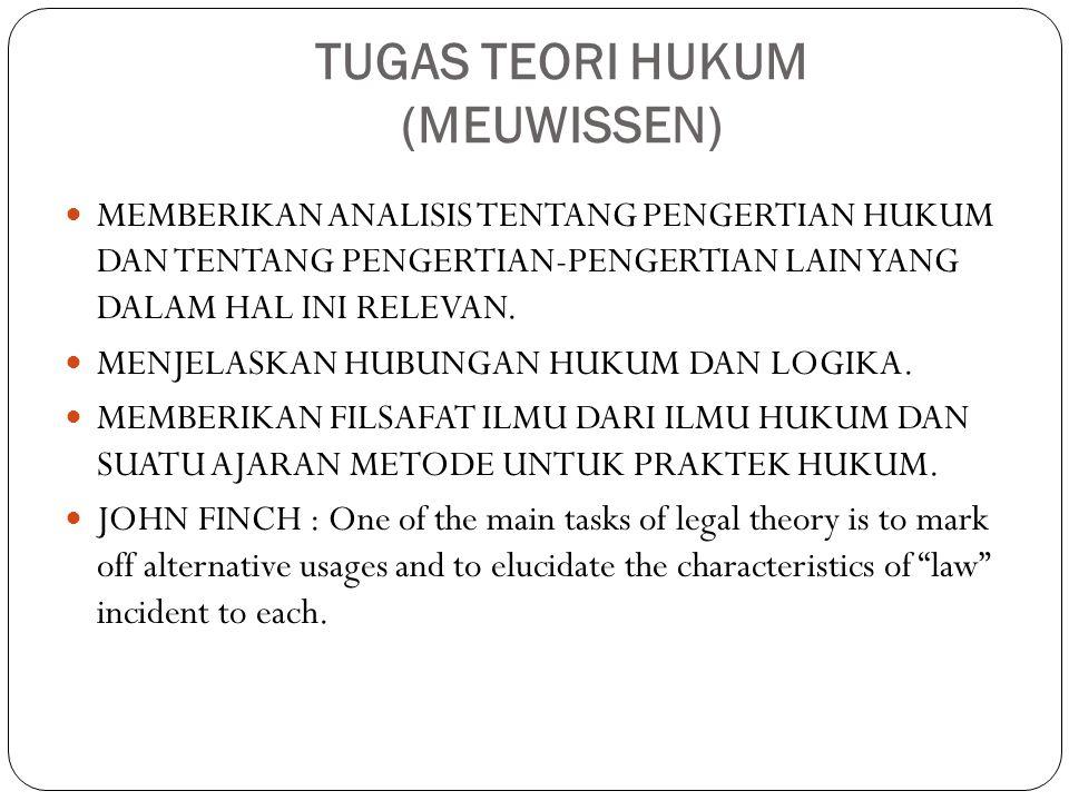 TUGAS TEORI HUKUM (MEUWISSEN)