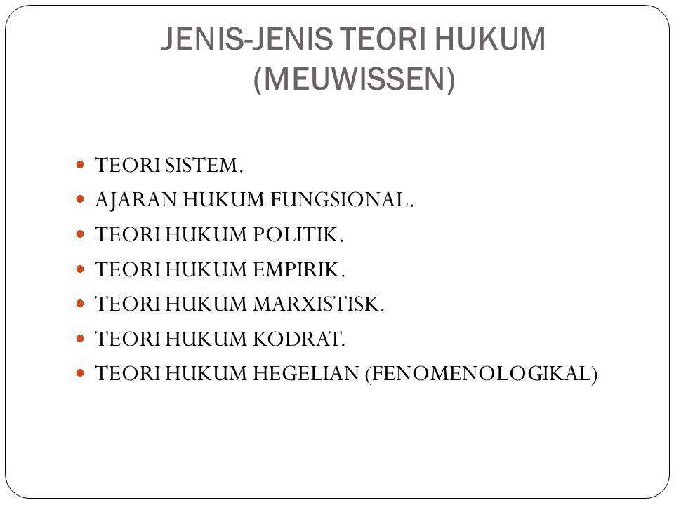 JENIS-JENIS TEORI HUKUM (MEUWISSEN)