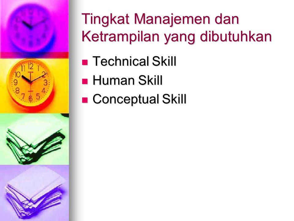 Tingkat Manajemen dan Ketrampilan yang dibutuhkan