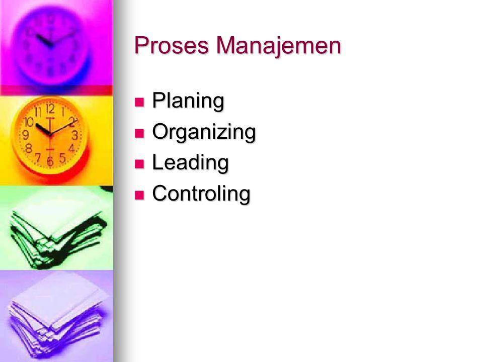 Proses Manajemen Planing Organizing Leading Controling