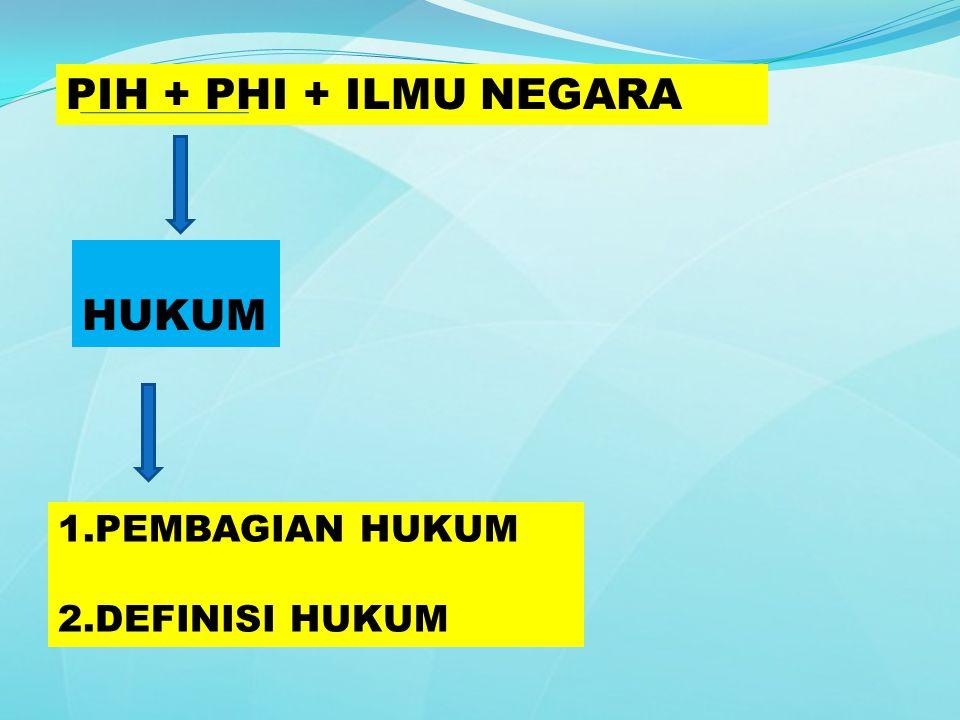 PIH + PHI + ILMU NEGARA HUKUM 1.PEMBAGIAN HUKUM 2.DEFINISI HUKUM