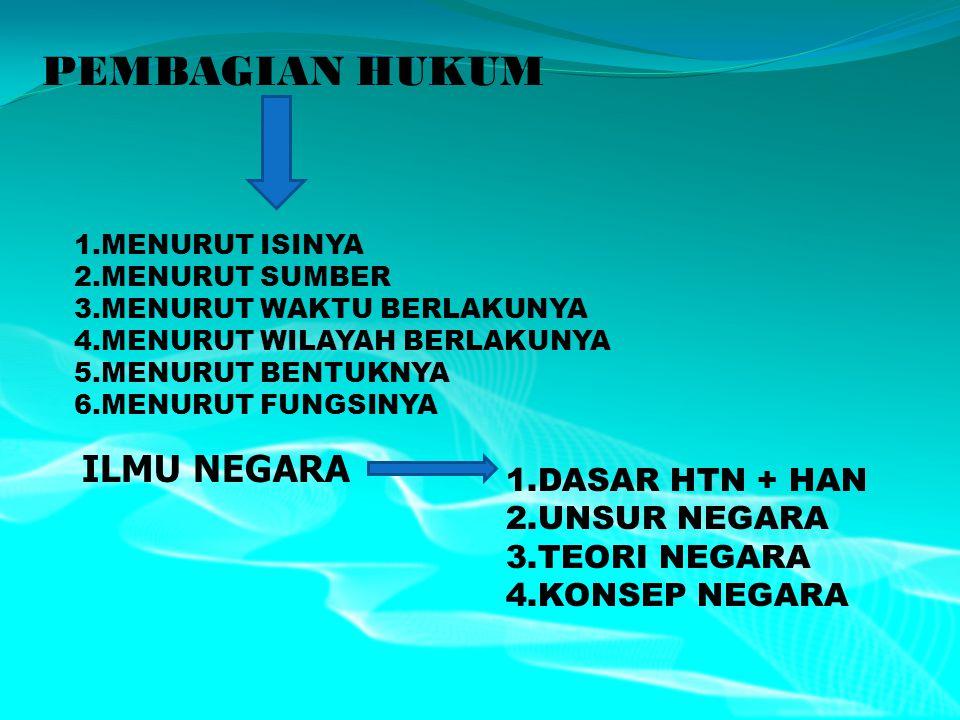 PEMBAGIAN HUKUM ILMU NEGARA 1.DASAR HTN + HAN 2.UNSUR NEGARA