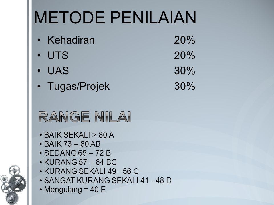 METODE PENILAIAN RANGE NILAI Kehadiran 20% UTS 20% UAS 30%