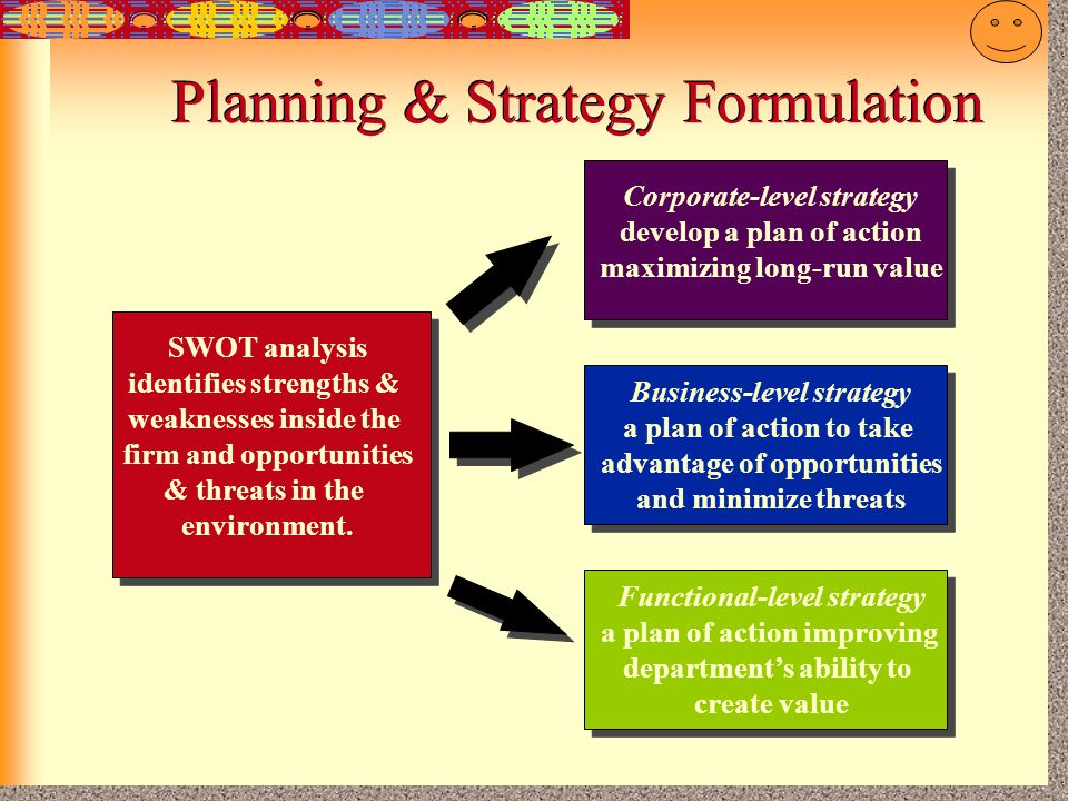 corporate strategy formulation Use them to conduct a productive strategic planning session and to develop a creative and formulating strategies and actions new business , product, and.