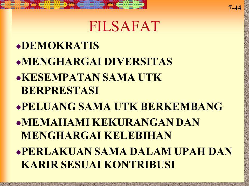 FILSAFAT DEMOKRATIS MENGHARGAI DIVERSITAS