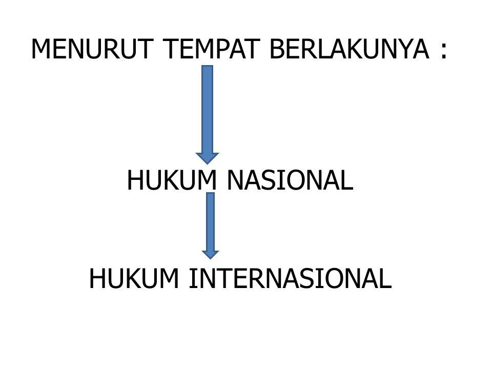 MENURUT TEMPAT BERLAKUNYA :