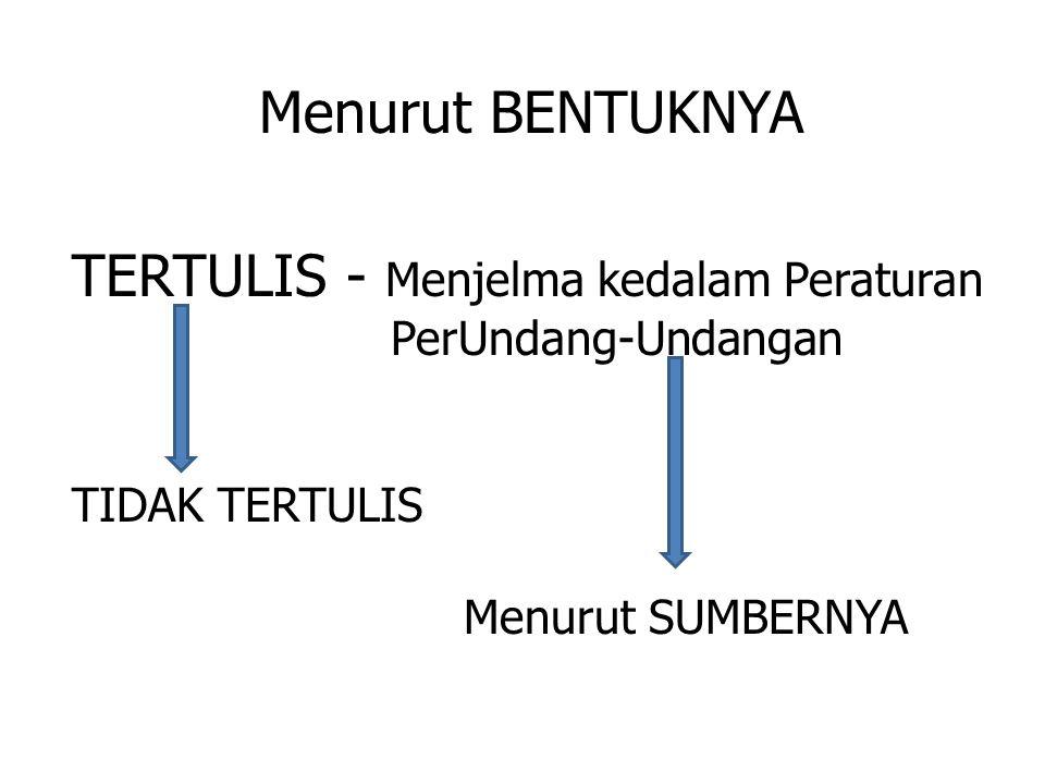 TERTULIS - Menjelma kedalam Peraturan