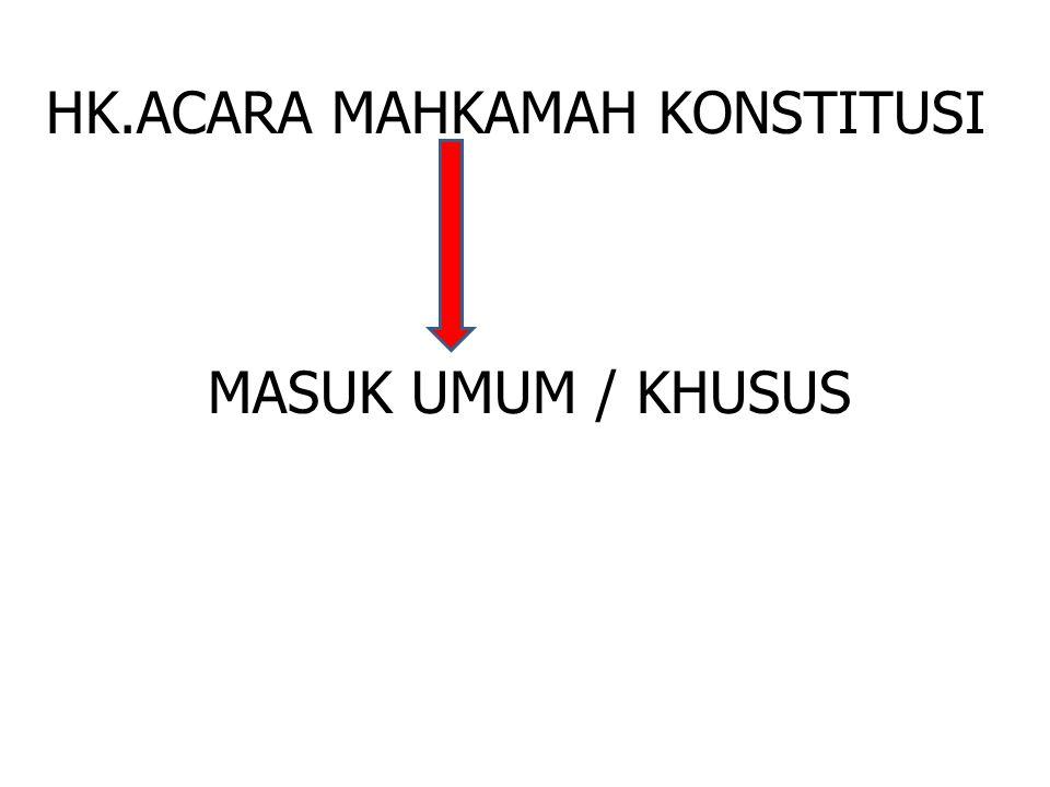 HK.ACARA MAHKAMAH KONSTITUSI