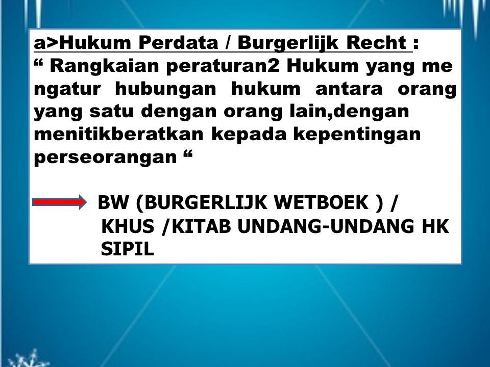a>Hukum Perdata / Burgerlijk Recht :