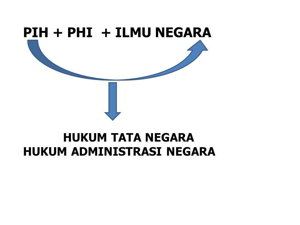 PIH + PHI + ILMU NEGARA HUKUM TATA NEGARA HUKUM ADMINISTRASI NEGARA