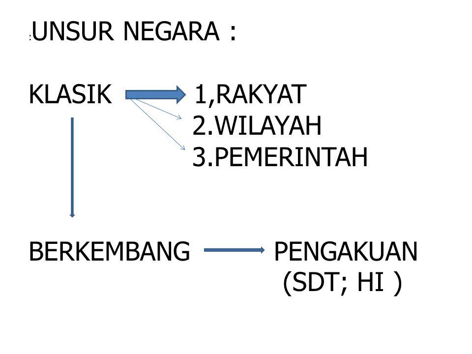 KLASIK 1,RAKYAT 2.WILAYAH 3.PEMERINTAH BERKEMBANG PENGAKUAN (SDT; HI )