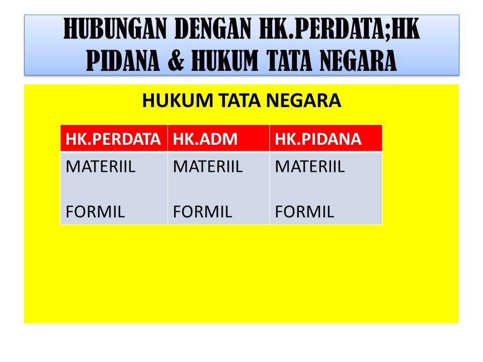 HUBUNGAN DENGAN HK.PERDATA;HK PIDANA & HUKUM TATA NEGARA