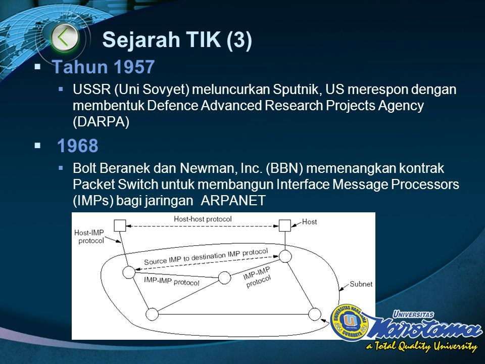 Sejarah TIK (3) Tahun 1957. USSR (Uni Sovyet) meluncurkan Sputnik, US merespon dengan membentuk Defence Advanced Research Projects Agency (DARPA)