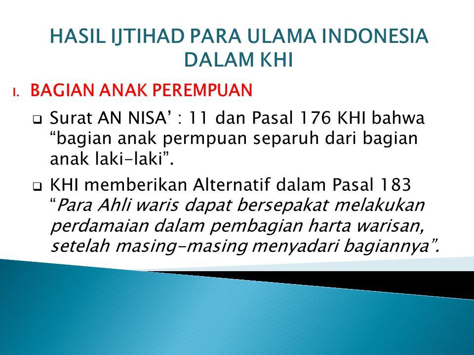 HASIL IJTIHAD PARA ULAMA INDONESIA DALAM KHI