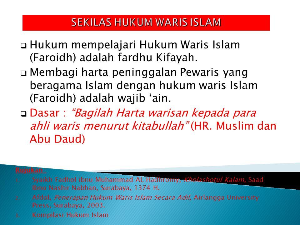 SEKILAS HUKUM WARIS ISLAM