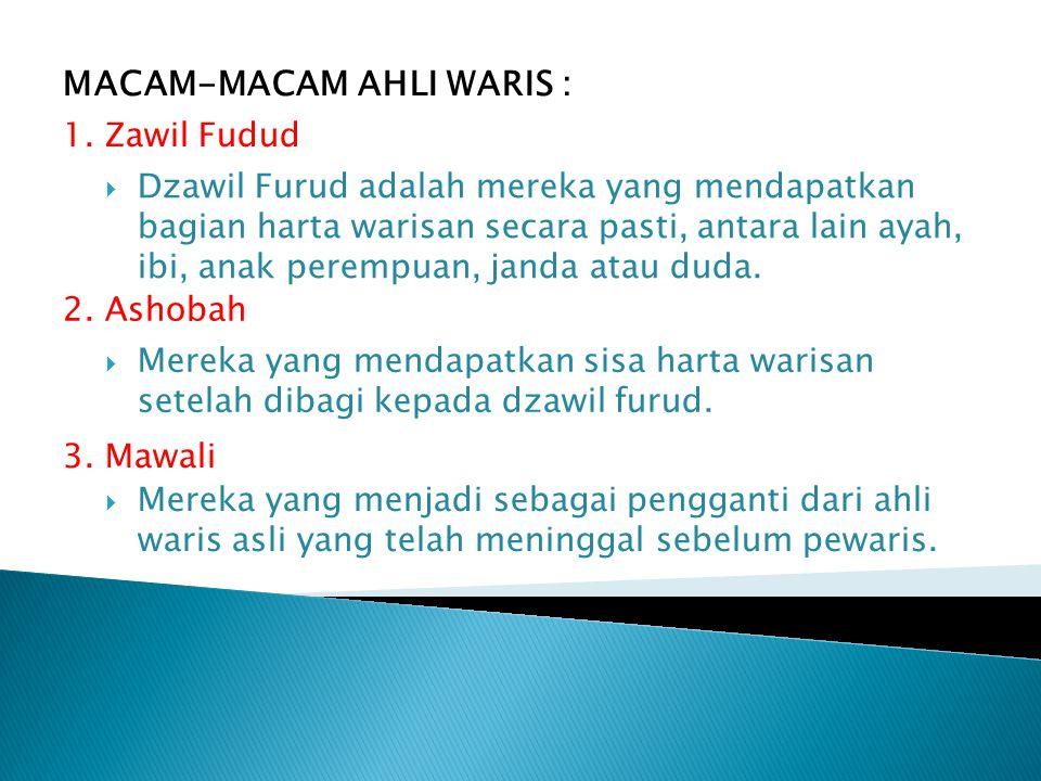 MACAM-MACAM AHLI WARIS :