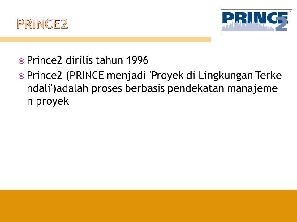 Prince2 Prince2 dirilis tahun 1996