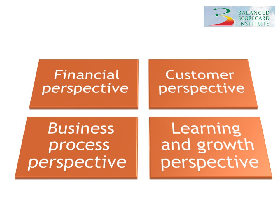 Financial perspective Customer perspective