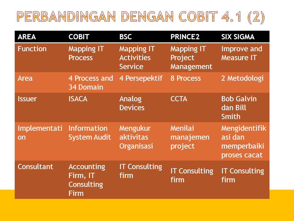 Perbandingan dengan CobIT 4.1 (2)