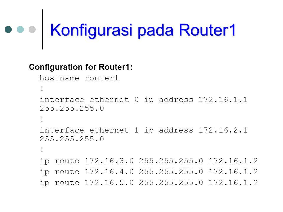 Konfigurasi pada Router1