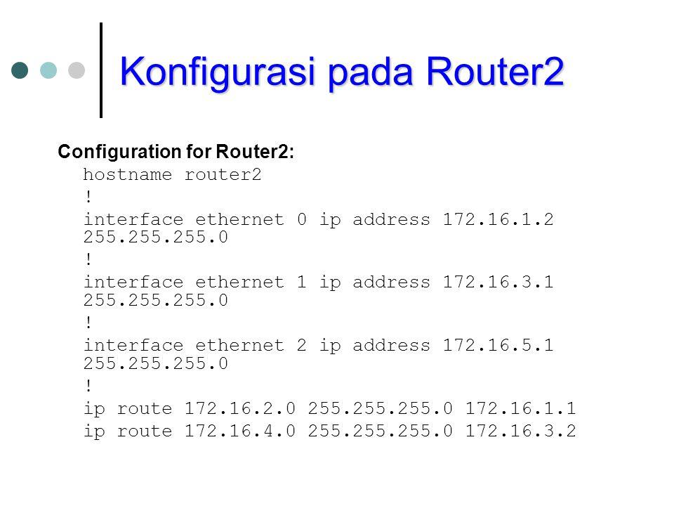 Konfigurasi pada Router2