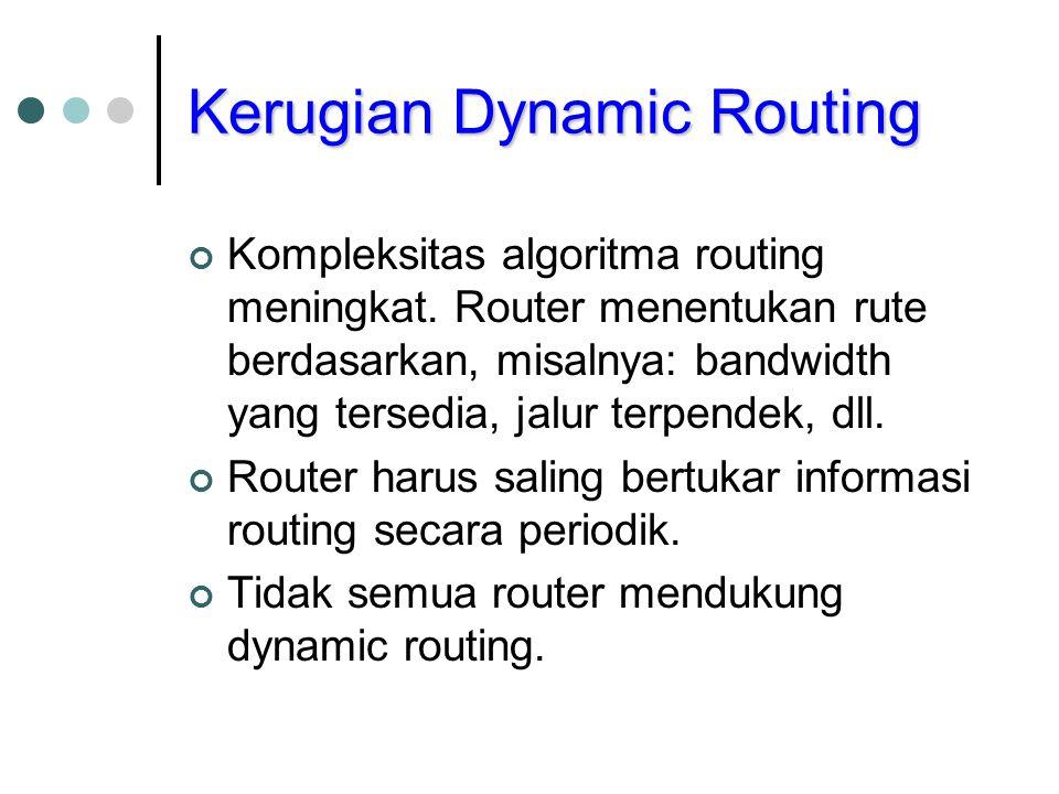 Kerugian Dynamic Routing