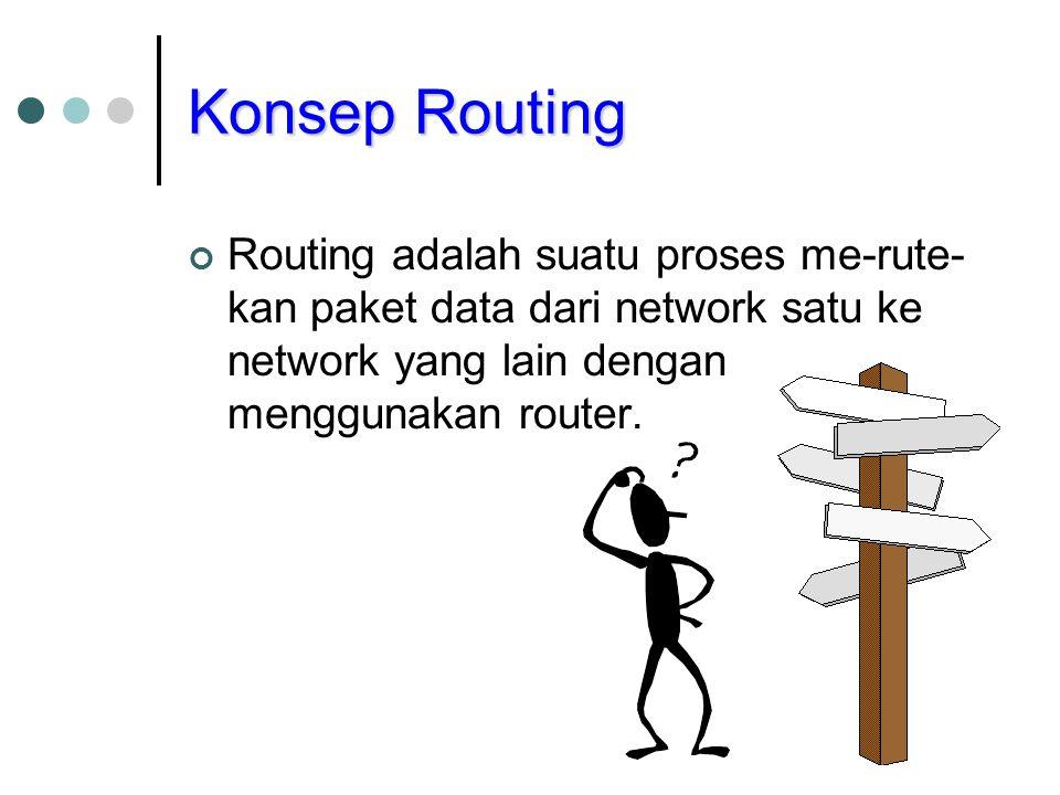Konsep Routing Routing adalah suatu proses me-rute-kan paket data dari network satu ke network yang lain dengan menggunakan router.