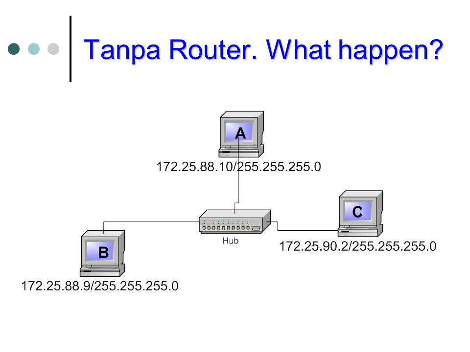 Tanpa Router. What happen