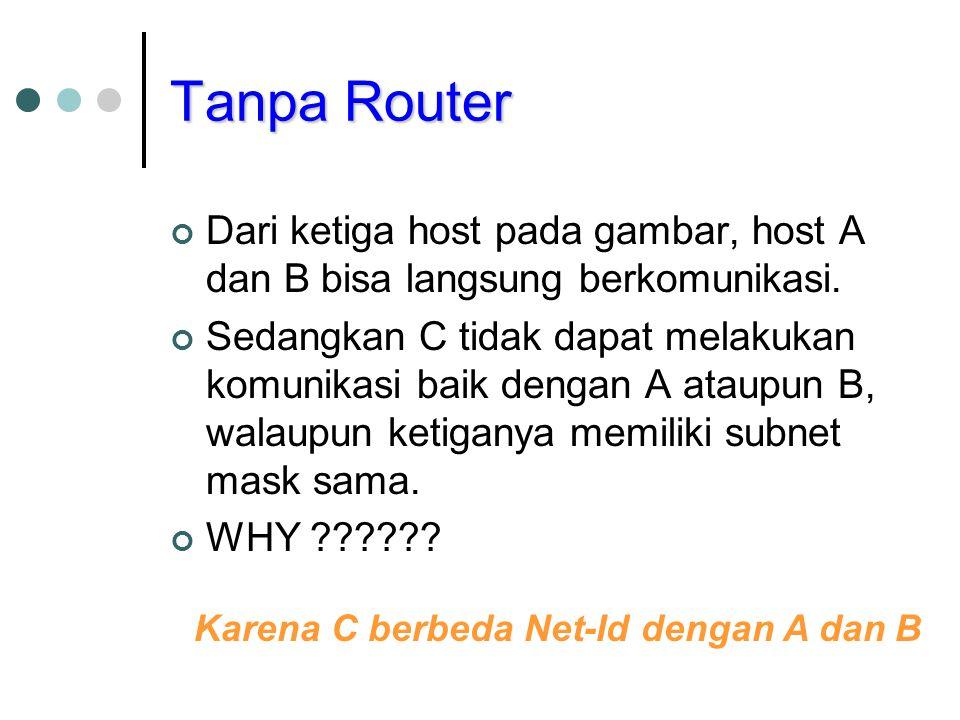 Tanpa Router Dari ketiga host pada gambar, host A dan B bisa langsung berkomunikasi.