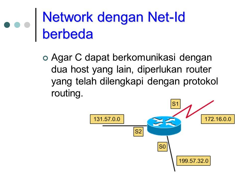 Network dengan Net-Id berbeda