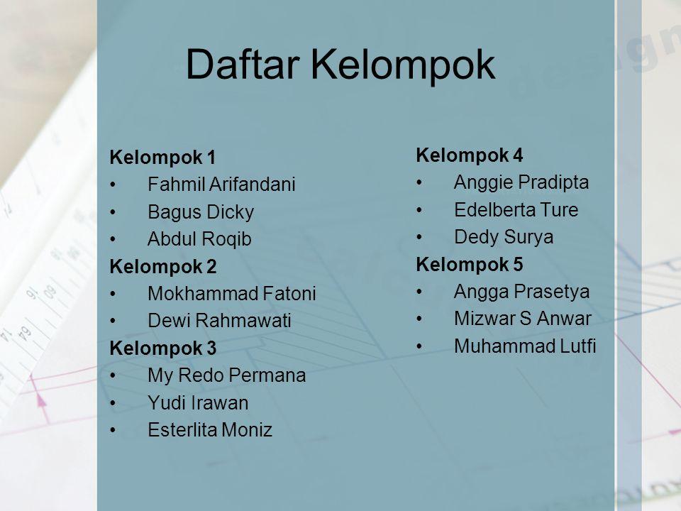 Daftar Kelompok Kelompok 4 Kelompok 1 Anggie Pradipta