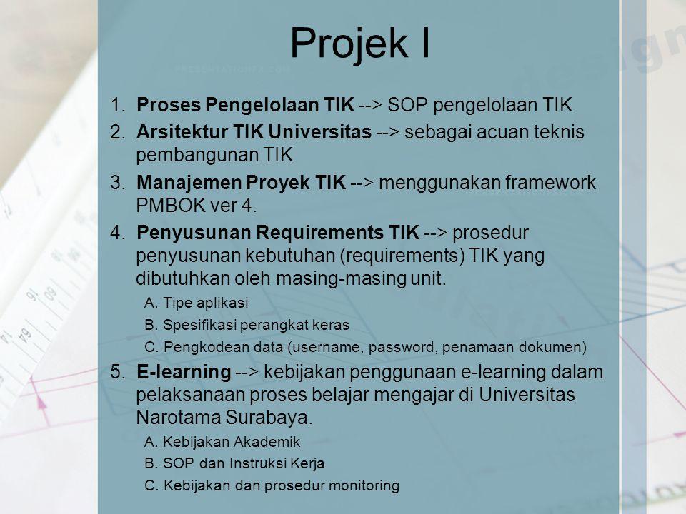 Projek I 1. Proses Pengelolaan TIK --> SOP pengelolaan TIK