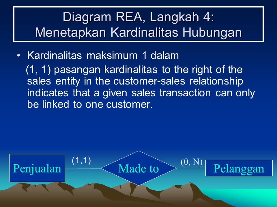 Diagram REA, Langkah 4: Menetapkan Kardinalitas Hubungan