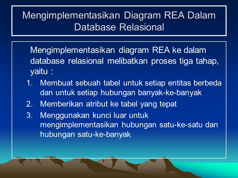 Mengimplementasikan Diagram REA Dalam Database Relasional