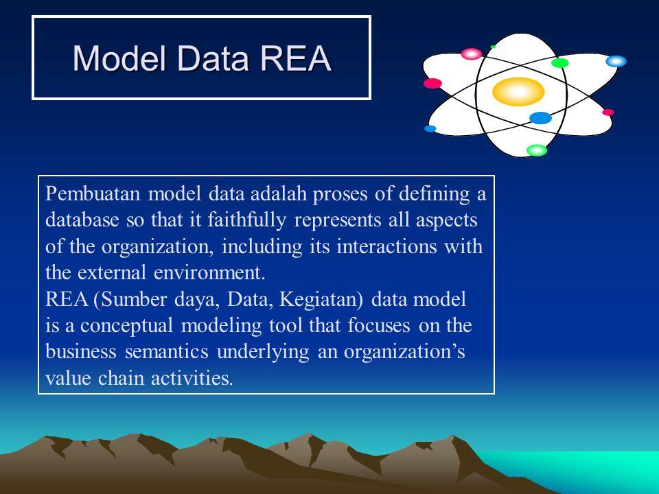 Model Data REA