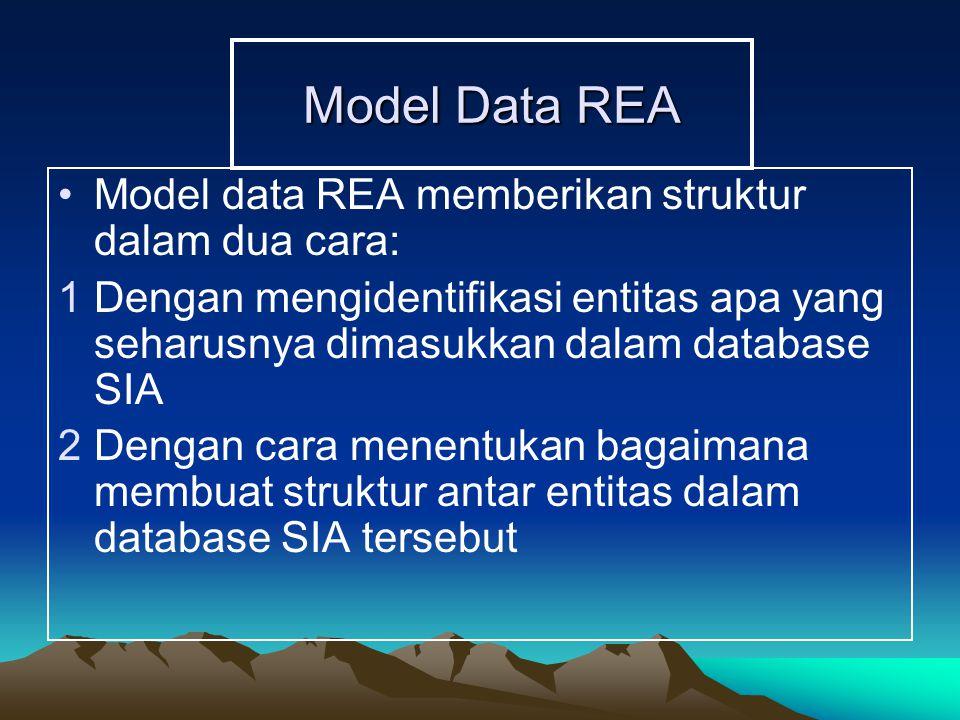 Model Data REA Model data REA memberikan struktur dalam dua cara: