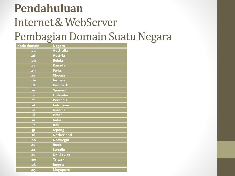 Pendahuluan Internet & WebServer Pembagian Domain Suatu Negara