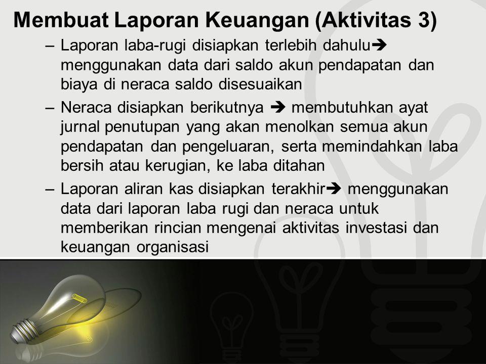 Membuat Laporan Keuangan (Aktivitas 3)