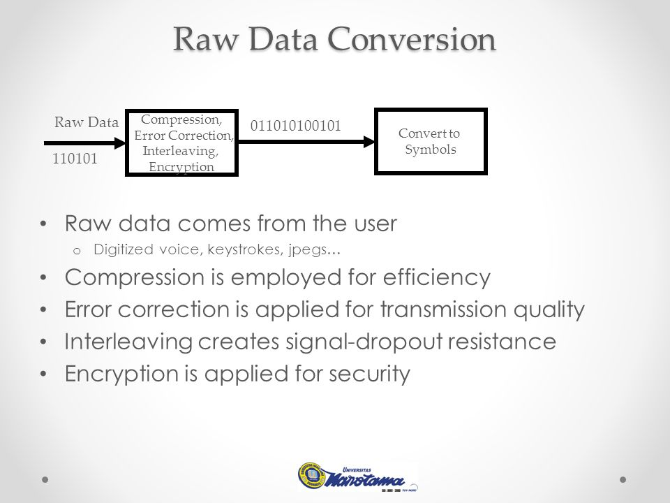 Raw Data Conversion Raw data comes from the user