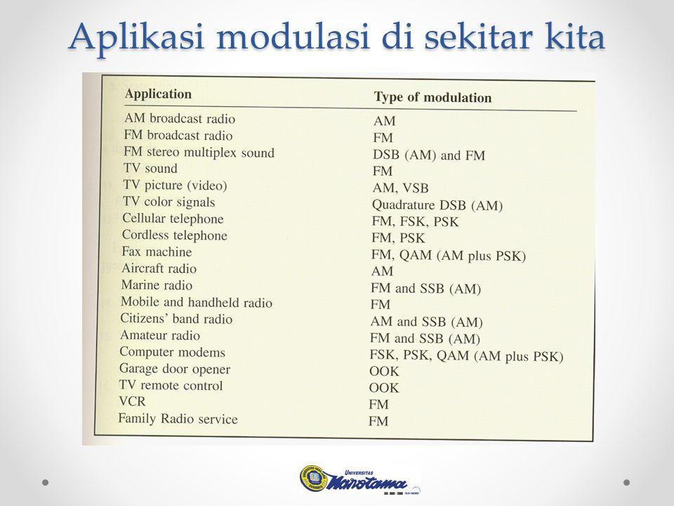 Aplikasi modulasi di sekitar kita