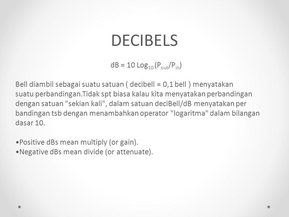 DECIBELS dB = 10 Log10 (Pout/Pin)