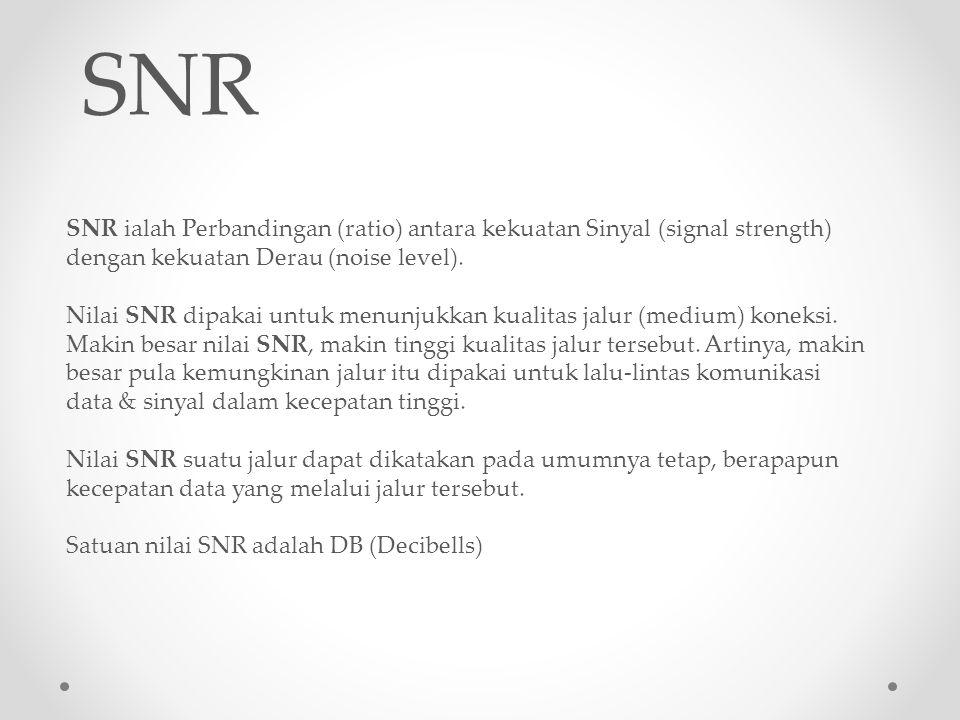 SNR SNR ialah Perbandingan (ratio) antara kekuatan Sinyal (signal strength) dengan kekuatan Derau (noise level).