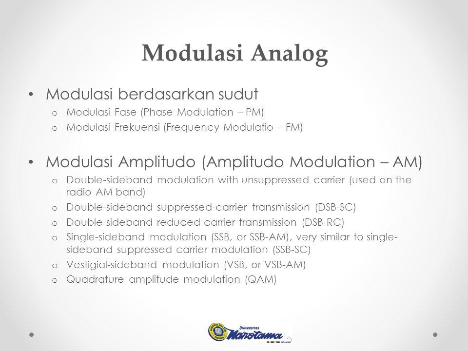 Modulasi Analog Modulasi berdasarkan sudut